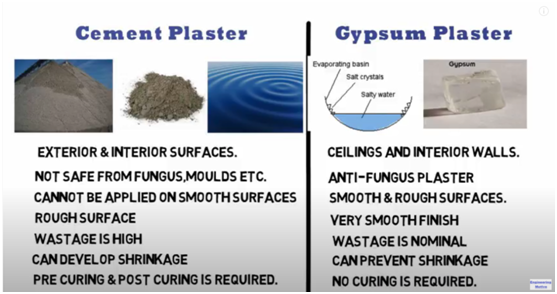 Difference between Cement Plaster and Gypsum Plaster